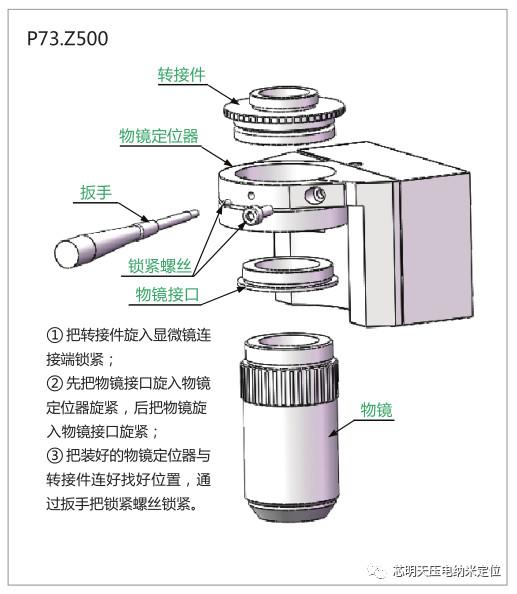 压电物镜定位器5